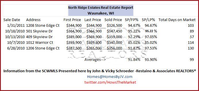 North Ridge Estates 1